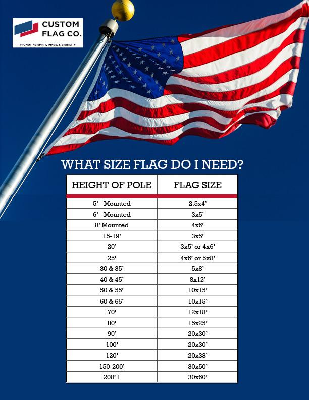 Custom Flag Maker & Flag Creator - Custom Flag Information