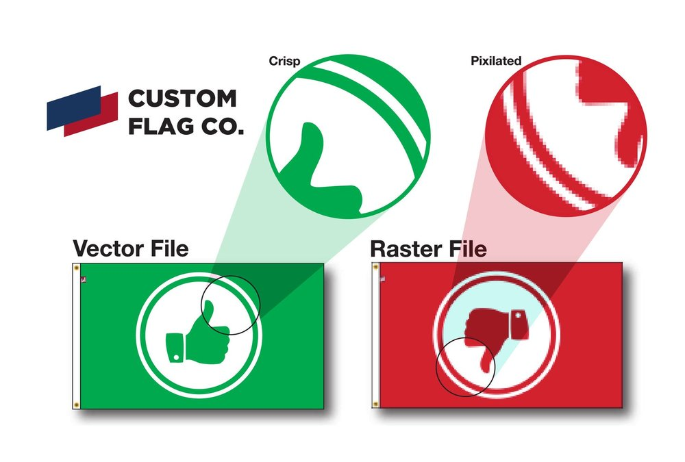 Custom Flag Company what is vector art