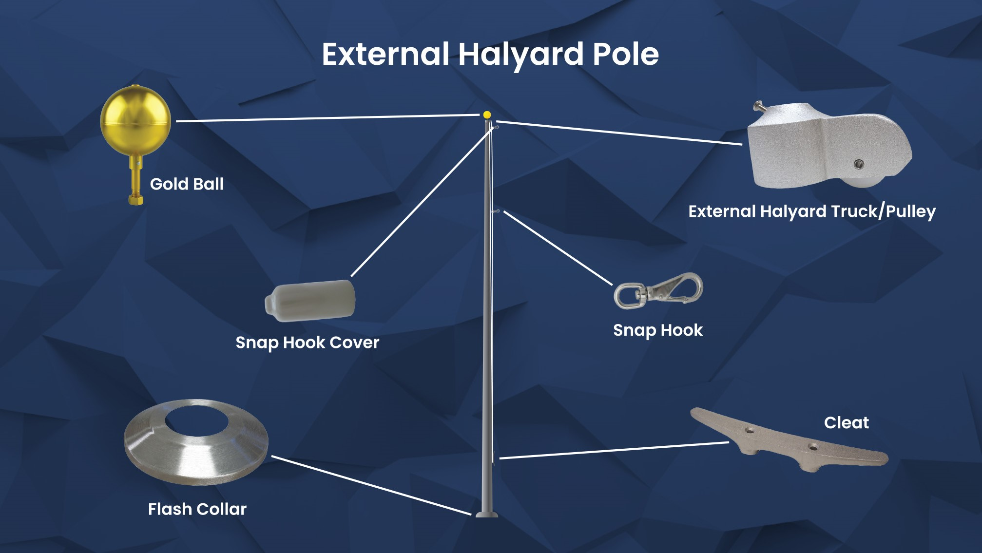 External Halyard