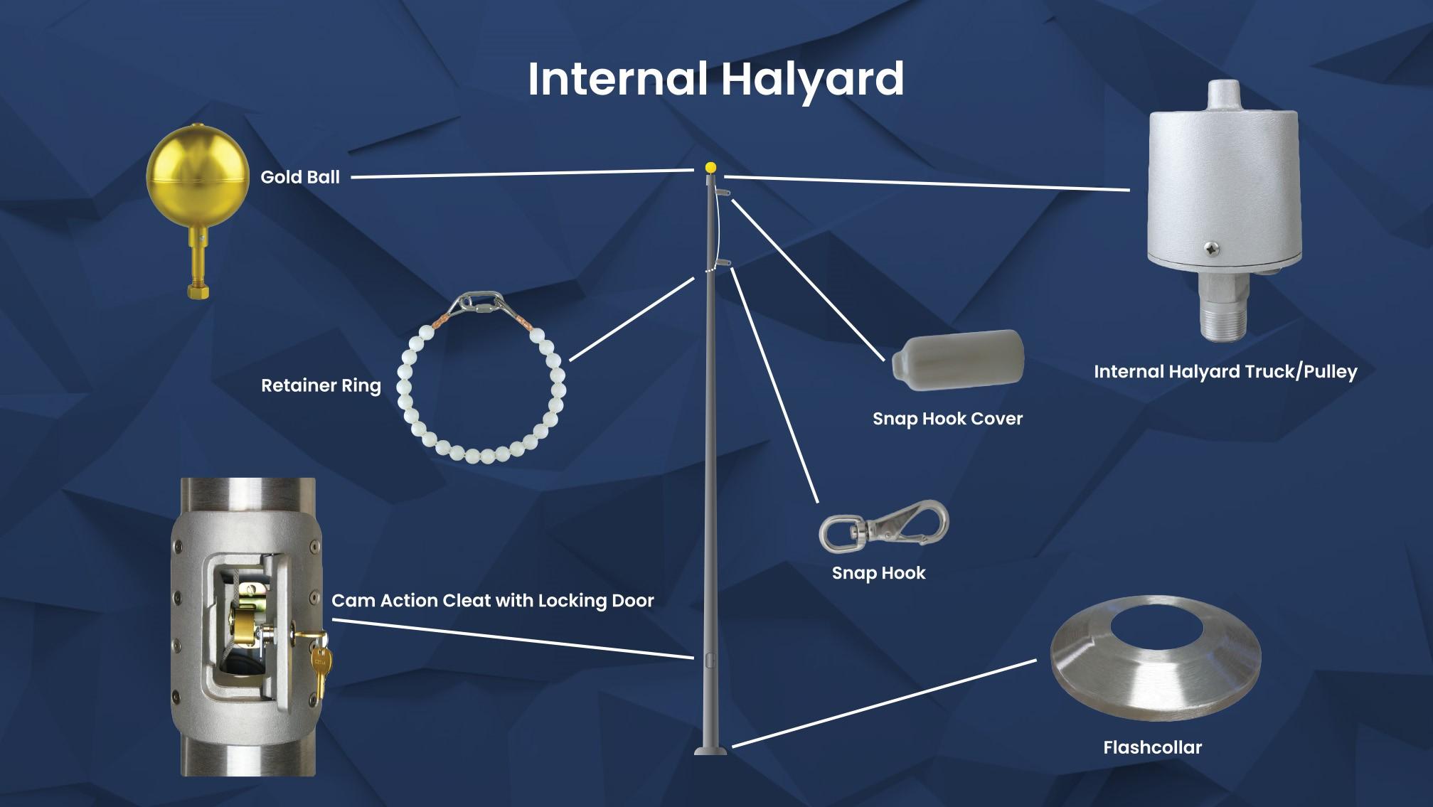 Internal Halyard