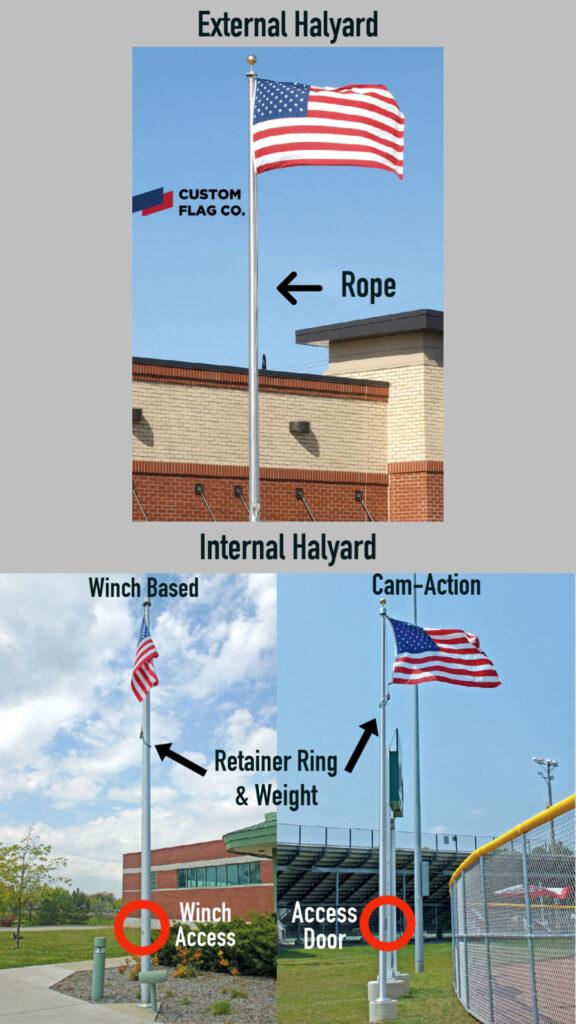 External or Internal Halyard Flagpole