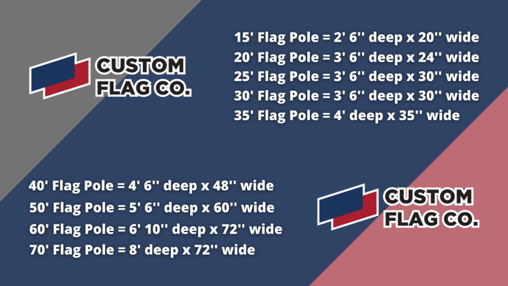 How To Install Your Own Flagpole