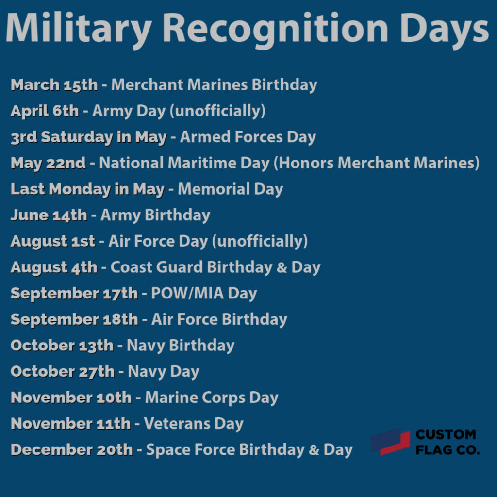 Military Recognition Days